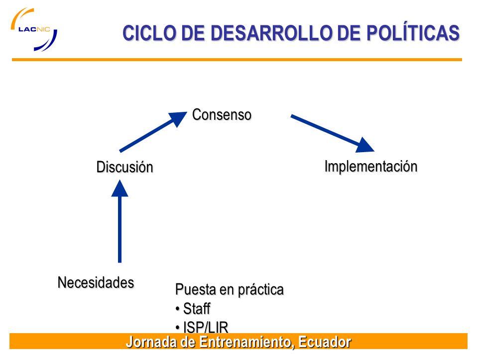 Jornada de Entrenamiento, Ecuador CICLO DE DESARROLLO DE POLÍTICAS Necesidades Discusión Consenso Implementación Puesta en práctica Staff Staff ISP/LI