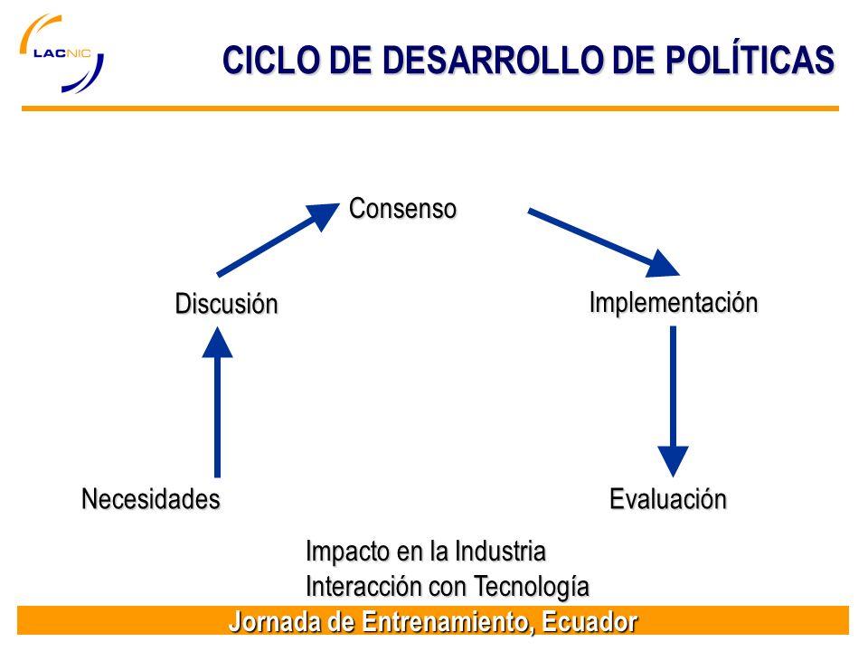 Jornada de Entrenamiento, Ecuador CICLO DE DESARROLLO DE POLÍTICAS Necesidades Discusión Consenso Implementación Evaluación Impacto en la Industria In