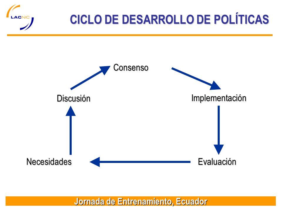 Jornada de Entrenamiento, Ecuador CICLO DE DESARROLLO DE POLÍTICAS Necesidades Discusión Consenso Implementación Evaluación