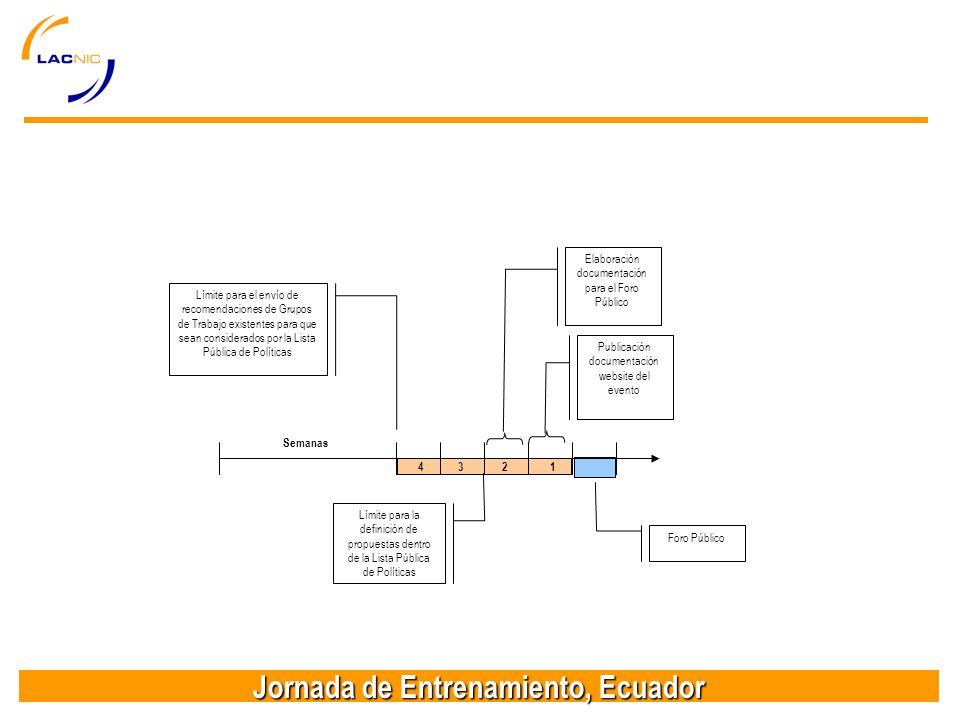 Jornada de Entrenamiento, Ecuador Límite para la definición de propuestas dentro de la Lista Pública de Políticas Límite para el envío de recomendacio