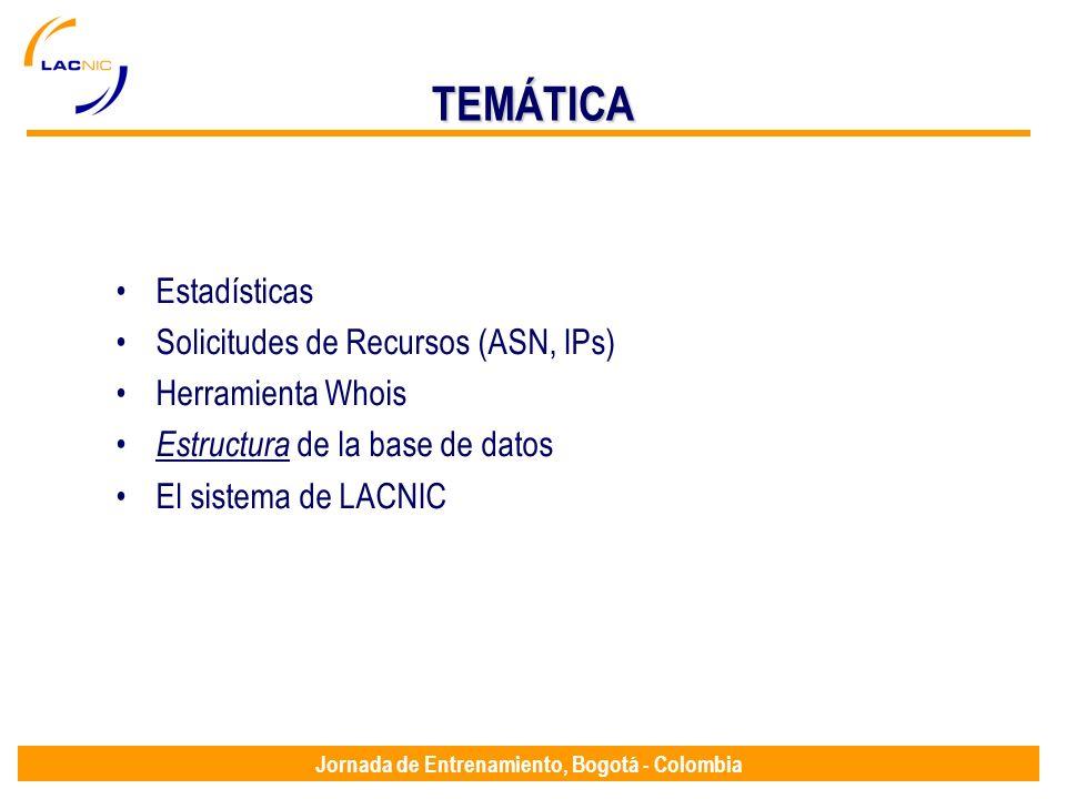 Jornada de Entrenamiento, Bogotá - Colombia TEMÁTICA Estadísticas Solicitudes de Recursos (ASN, IPs) Herramienta Whois Estructura de la base de datos
