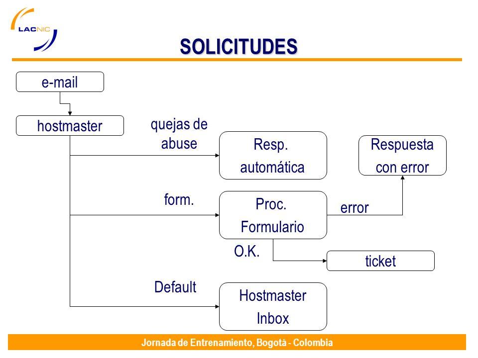Jornada de Entrenamiento, Bogotá - Colombia e-mail hostmaster quejas de abuse Resp. automática Proc. Formulario form. O.K. error Hostmaster Inbox Defa