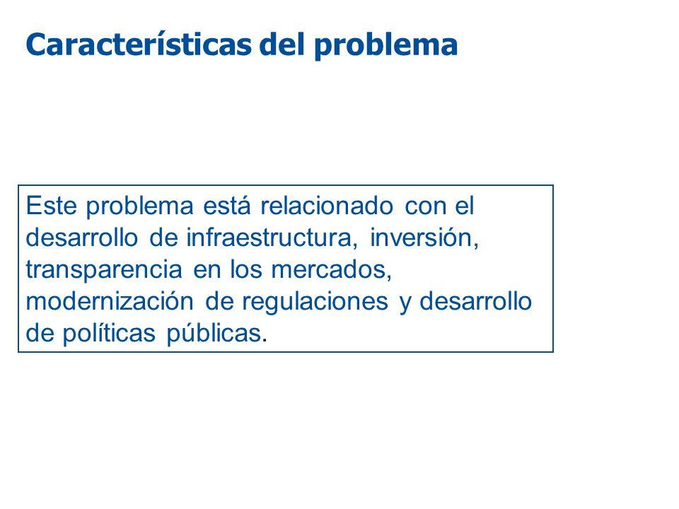 Características del problema Este problema está relacionado con el desarrollo de infraestructura, inversión, transparencia en los mercados, modernizac