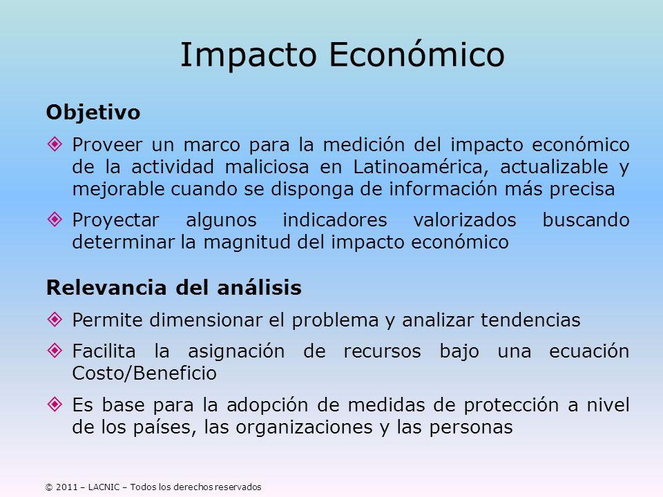 © 2011 – LACNIC – Todos los derechos reservados Impacto Económico Objetivo Proveer un marco para la medición del impacto económico de la actividad mal