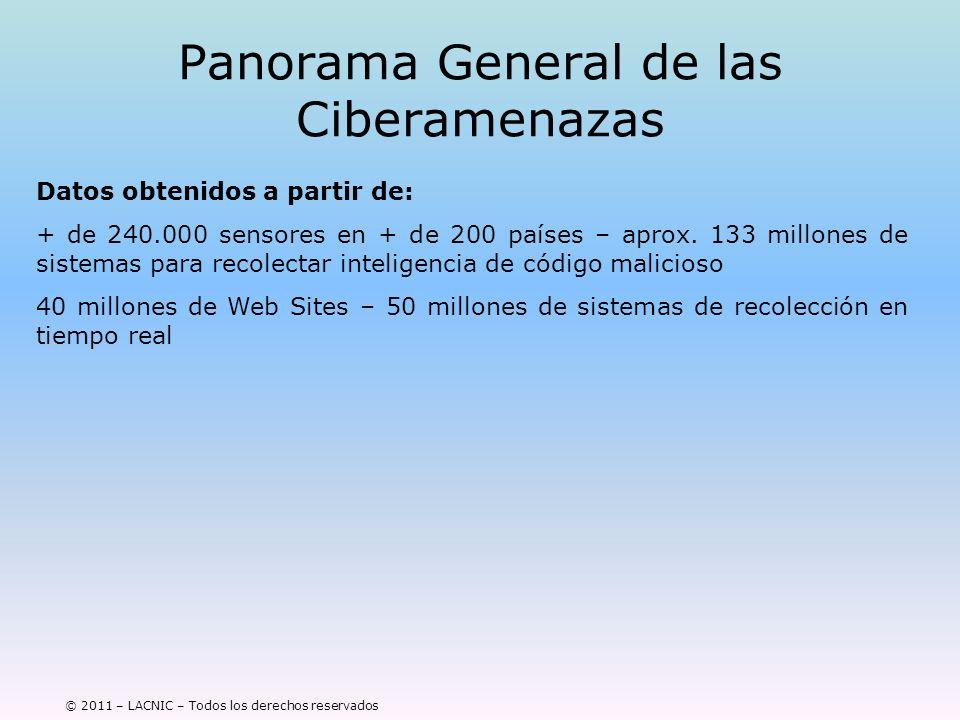 © 2011 – LACNIC – Todos los derechos reservados Panorama General de las Ciberamenazas 255 millones – Sitios web (diciembre de 2010) 1.97 mil millones