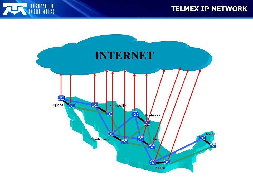 TELMEX IP NETWORK Guadalajara México Puebla Hermosillo Mérida Tijuana Monterrey INTERNET