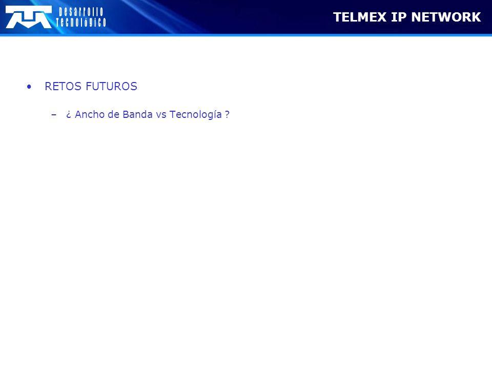 TELMEX IP NETWORK RETOS FUTUROS –¿ Ancho de Banda vs Tecnología ?