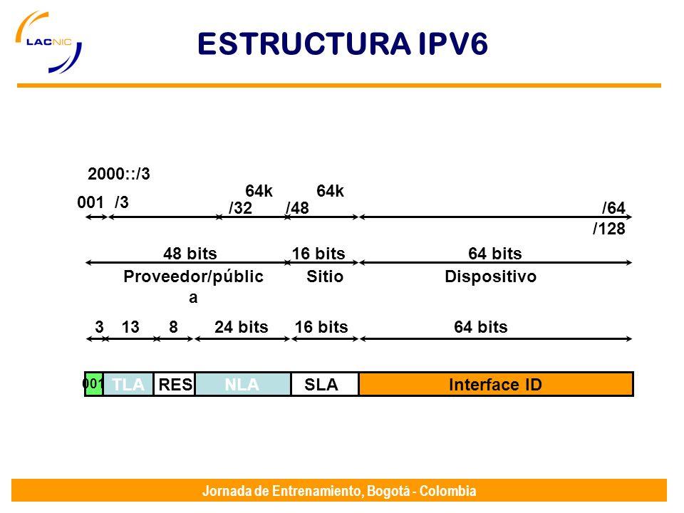 Jornada de Entrenamiento, Bogotá - Colombia ESTRUCTURA IPV6 Interface IDTLA 001 SLA 64 bits31324 bits16 bits8 Proveedor/públic a SitioDispositivo RES