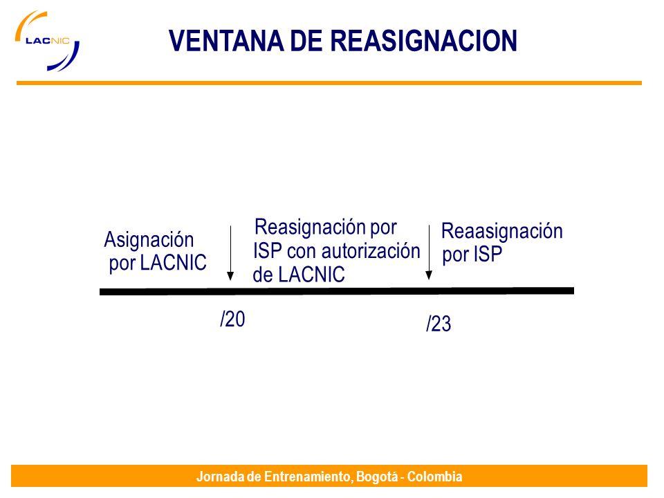 Jornada de Entrenamiento, Bogotá - Colombia VENTANA DE REASIGNACION /23 /20 Asignación por LACNIC Reasignación por ISP con autorización de LACNIC Reaa