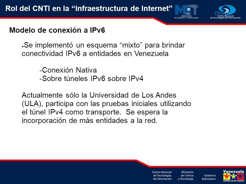 Se implementó un esquema mixto para brindar conectividad IPv6 a entidades en Venezuela -Conexión Nativa -Sobre túneles IPv6 sobre IPv4 Actualmente sól