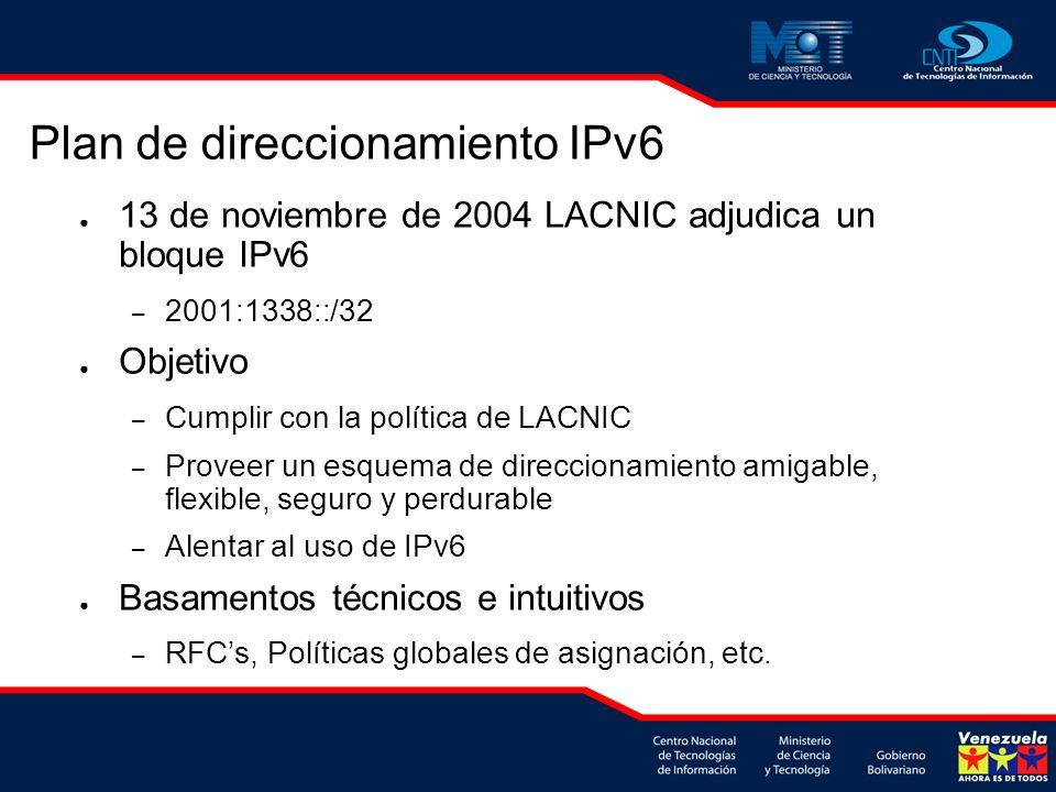 13 de noviembre de 2004 LACNIC adjudica un bloque IPv6 – 2001:1338::/32 Objetivo – Cumplir con la política de LACNIC – Proveer un esquema de direccion