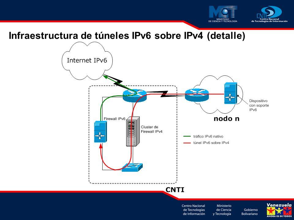 Infraestructura de túneles IPv6 sobre IPv4 (detalle)
