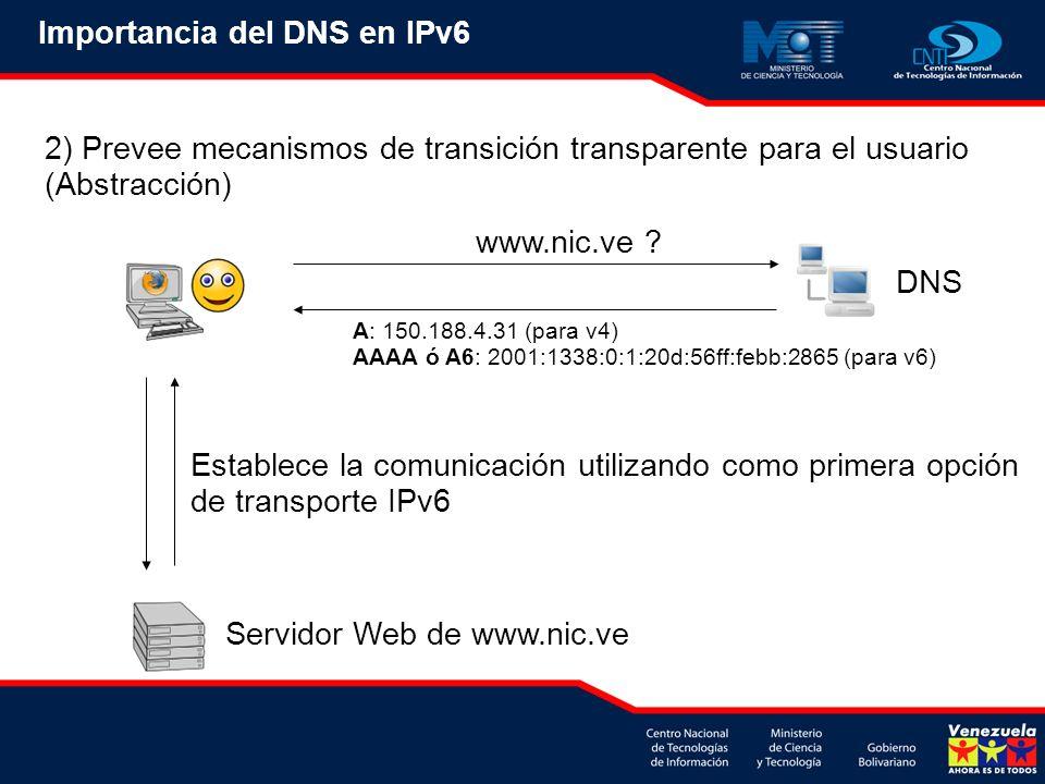 2) Prevee mecanismos de transición transparente para el usuario (Abstracción) DNS www.nic.ve ? A: 150.188.4.31 (para v4) AAAA ó A6: 2001:1338:0:1:20d: