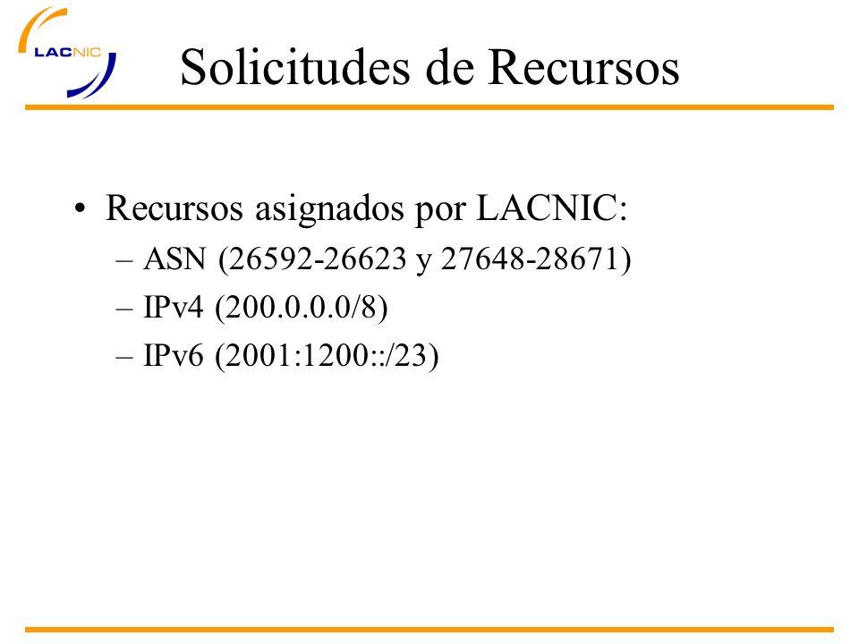 Solicitudes de Recursos IPv4 - ISP 1a.LACNIC user ID.: 1b.