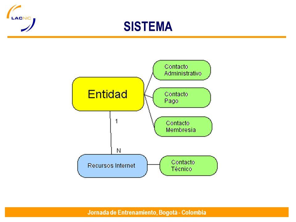 Jornada de Entrenamiento, Bogotá - Colombia SISTEMA