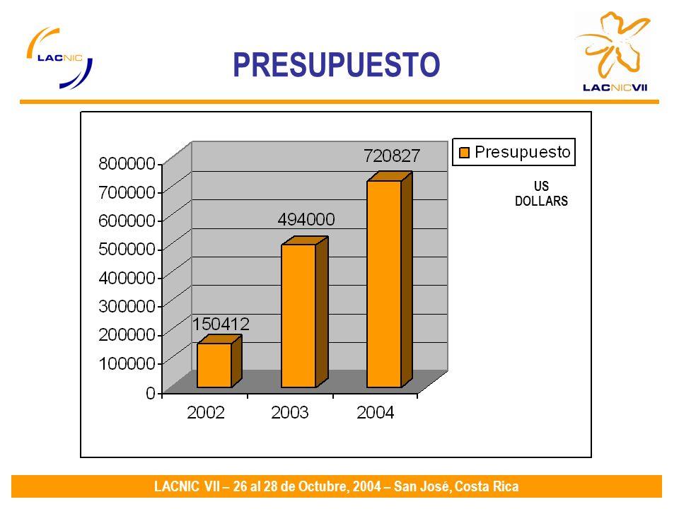 LACNIC VII – 26 al 28 de Octubre, 2004 – San José, Costa Rica BALANCE LUEGO DE 2 AÑOS Mayor influencia en las estructuras de gobernabilidad de Internet.