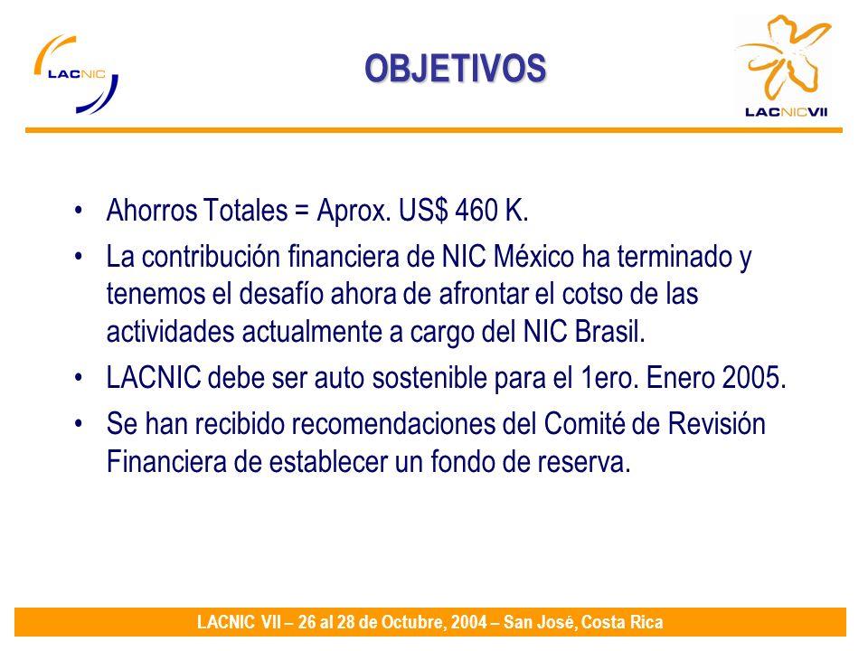 LACNIC VII – 26 al 28 de Octubre, 2004 – San José, Costa Rica Ahorros Totales = Aprox.