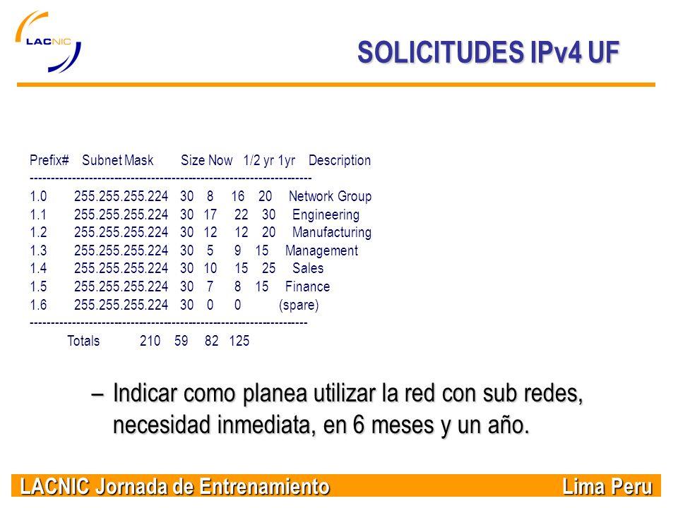 LACNIC Jornada de Entrenamiento Lima Peru SOLICITUDES IPv4 UF Prefix# Subnet Mask Size Now 1/2 yr 1yr Description ------------------------------------