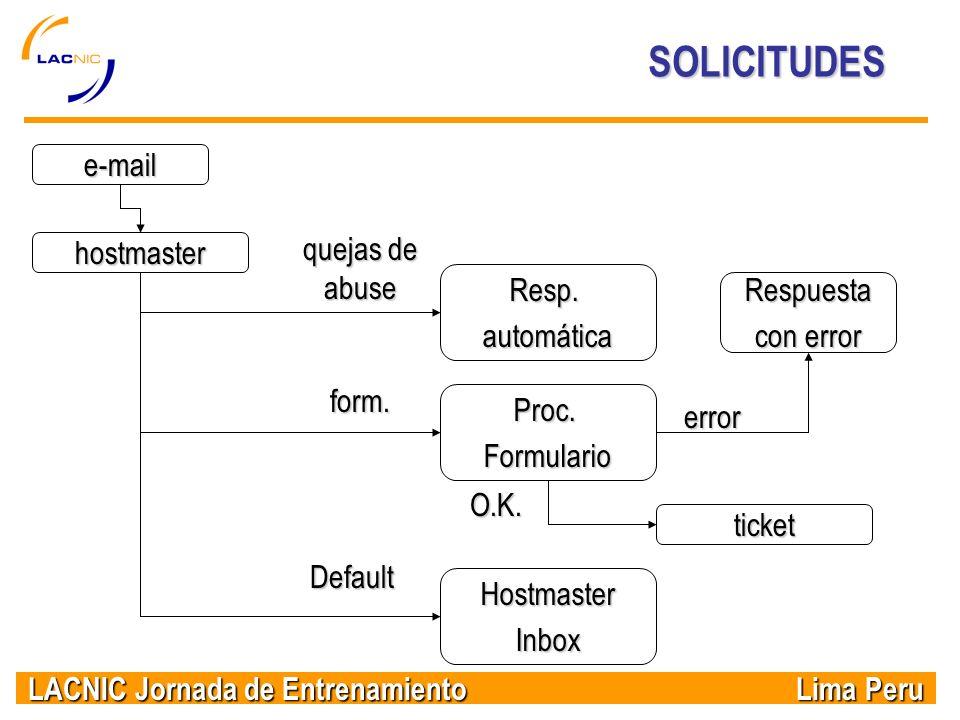 LACNIC Jornada de Entrenamiento Lima Peru e-mail hostmaster quejas de abuse Resp.automática Proc.Formulario form. O.K. error HostmasterInbox Default t