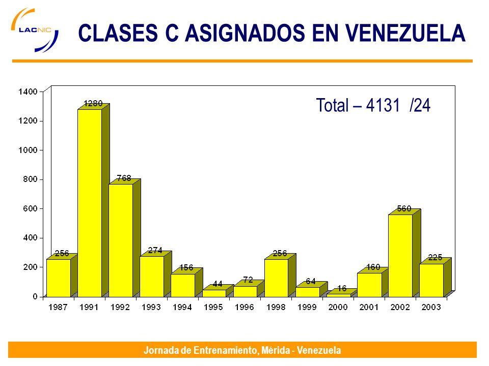 Jornada de Entrenamiento, Mérida - Venezuela CLASES C ASIGNADOS EN VENEZUELA Total – 4131 /24
