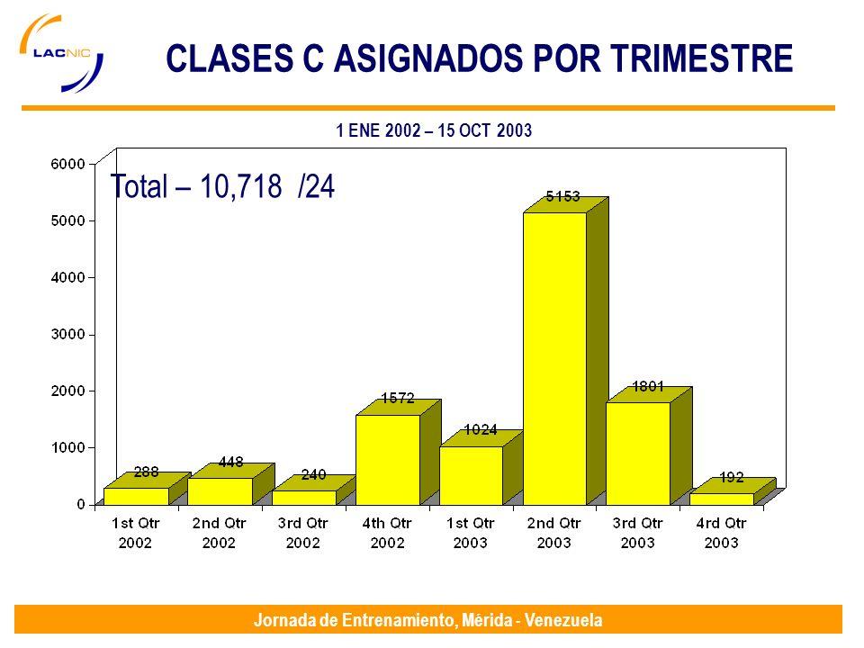 Jornada de Entrenamiento, Mérida - Venezuela CLASES C ASIGNADOS POR TRIMESTRE Total – 10,718 /24 1 ENE 2002 – 15 OCT 2003