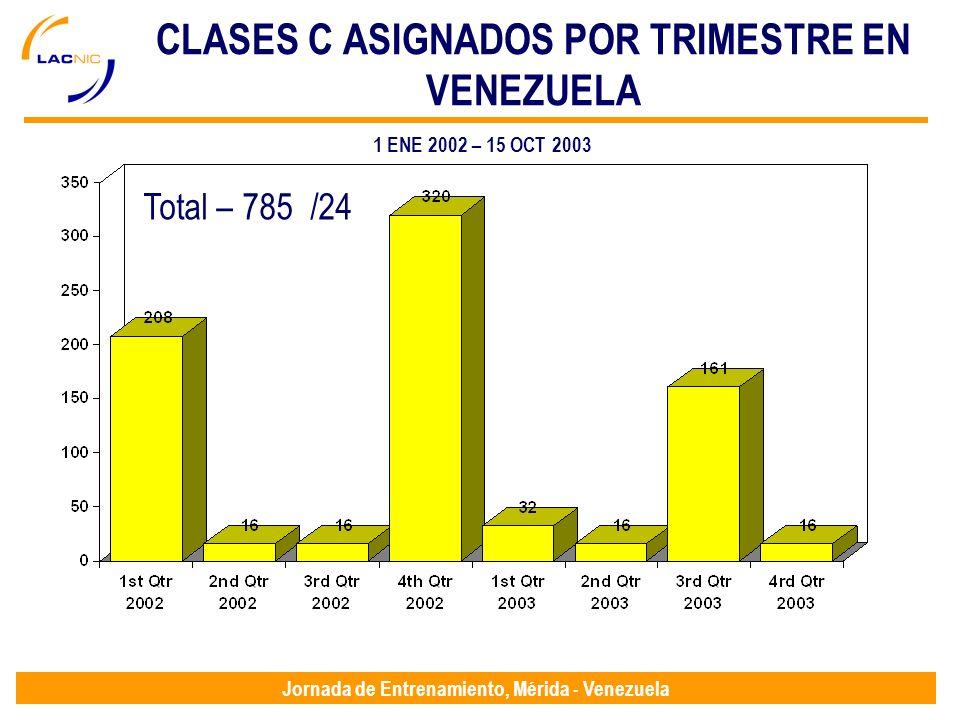 Jornada de Entrenamiento, Mérida - Venezuela CLASES C ASIGNADOS POR TRIMESTRE EN VENEZUELA Total – 785 /24 1 ENE 2002 – 15 OCT 2003