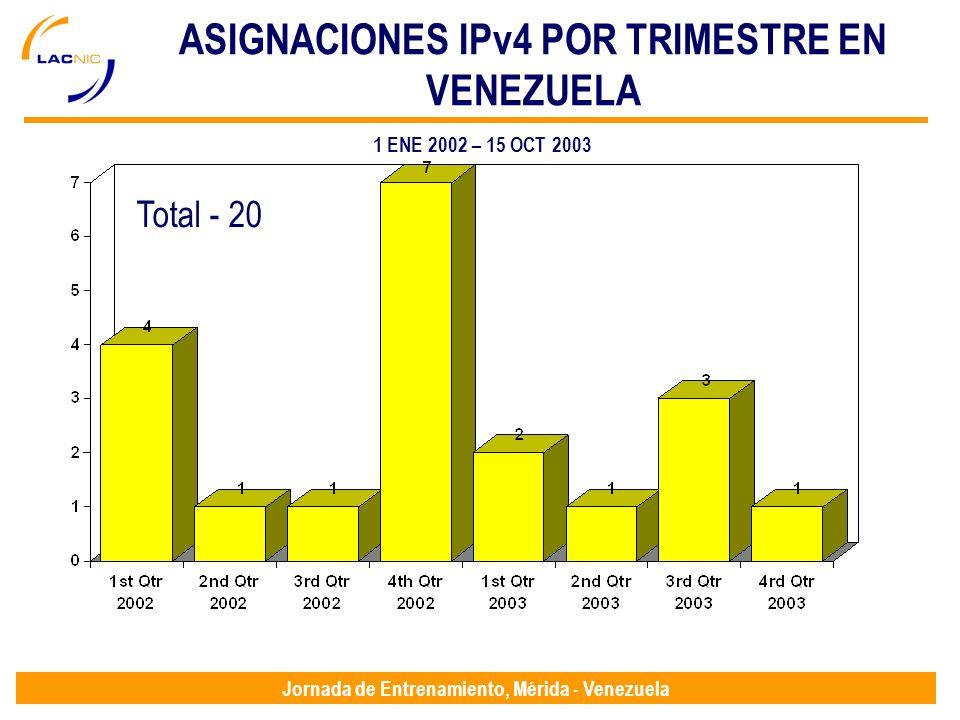 Jornada de Entrenamiento, Mérida - Venezuela ASIGNACIONES IPv4 POR TRIMESTRE EN VENEZUELA Total - 20 1 ENE 2002 – 15 OCT 2003