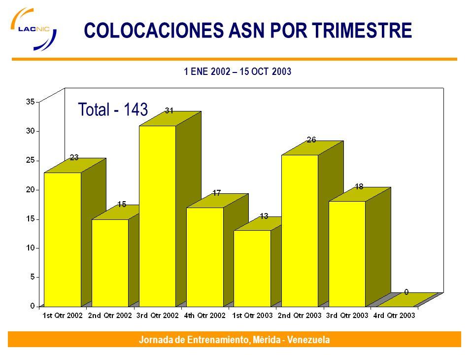 Jornada de Entrenamiento, Mérida - Venezuela Total - 143 COLOCACIONES ASN POR TRIMESTRE 1 ENE 2002 – 15 OCT 2003