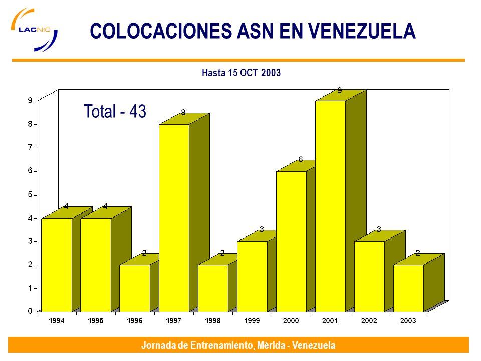 Jornada de Entrenamiento, Mérida - Venezuela Total - 43 COLOCACIONES ASN EN VENEZUELA Hasta 15 OCT 2003