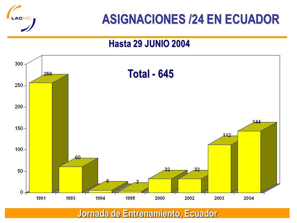 Jornada de Entrenamiento, Ecuador Total - 645 ASIGNACIONES /24 EN ECUADOR Hasta 29 JUNIO 2004