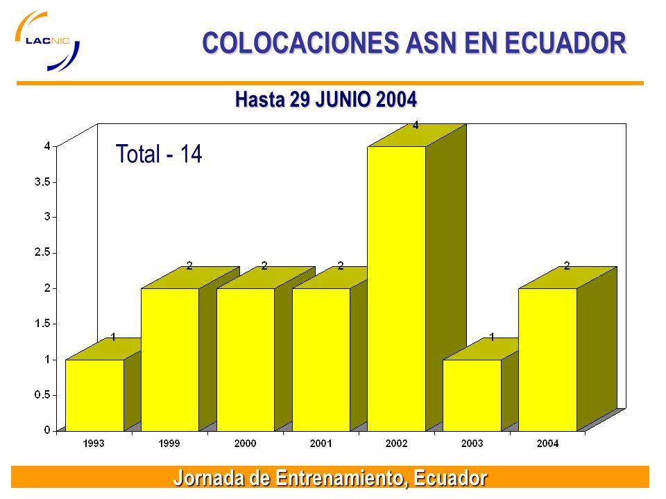 Jornada de Entrenamiento, Ecuador Total - 14 COLOCACIONES ASN EN ECUADOR Hasta 29 JUNIO 2004