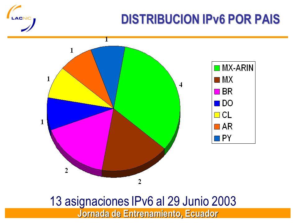Jornada de Entrenamiento, Ecuador DISTRIBUCION IPv6 POR PAIS 13 asignaciones IPv6 al 29 Junio 2003