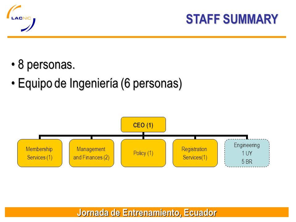 Jornada de Entrenamiento, Ecuador STAFF SUMMARY 8 personas.