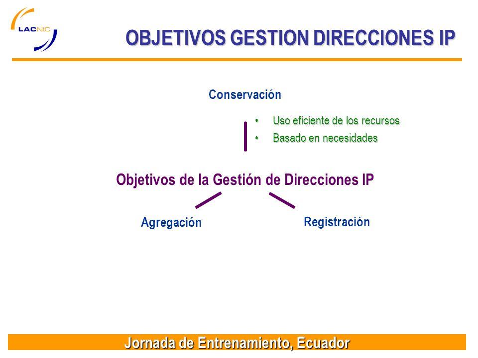 Jornada de Entrenamiento, Ecuador Uso eficiente de los recursosUso eficiente de los recursos Basado en necesidadesBasado en necesidades OBJETIVOS GESTION DIRECCIONES IP