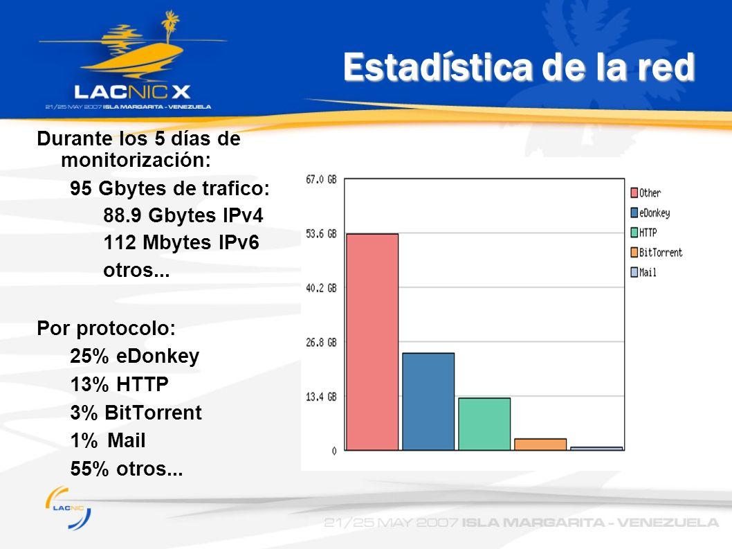 Estadística de la red Durante los 5 días de monitorización: 95 Gbytes de trafico: 88.9 Gbytes IPv4 112 Mbytes IPv6 otros...