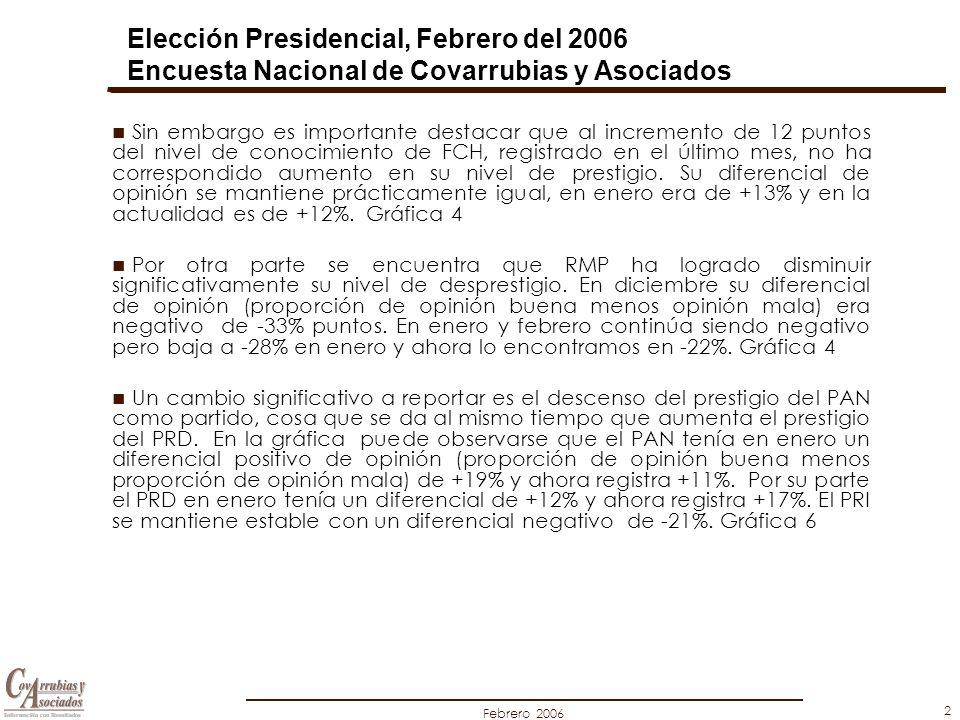 Febrero 2006 3 Los cambios en el prestigio de los partidos políticos, antes citados, se reflejan en la intención de voto por diputados federales.