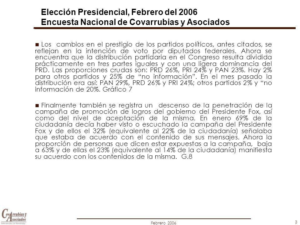 Febrero 2006 3 Los cambios en el prestigio de los partidos políticos, antes citados, se reflejan en la intención de voto por diputados federales. Ahor