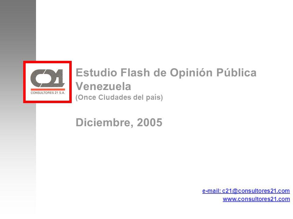 Estudio Flash de Opinión Pública Venezuela (Once Ciudades del país) Diciembre, 2005 e-mail: c21@consultores21.com www.consultores21.com