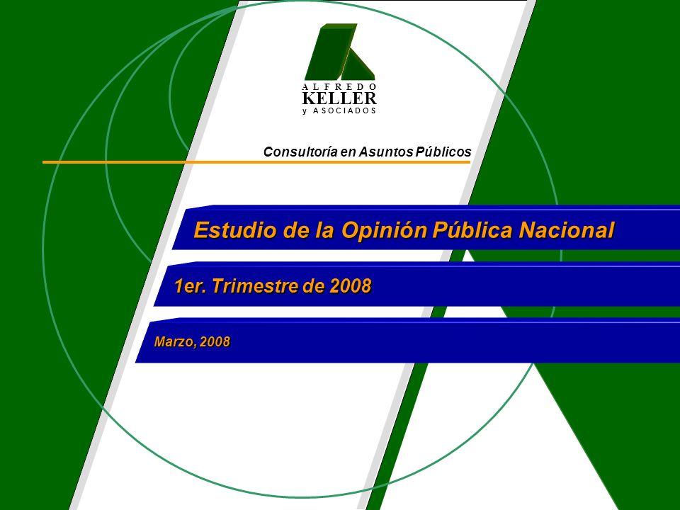 A L F R E D O KELLER y A S O C I A D O S Consultoría en Asuntos Públicos Estudio de la Opinión Pública Nacional 1er.