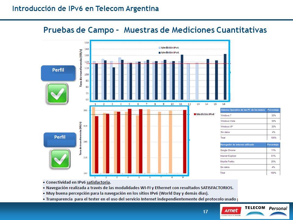 17 Introducción de IPv6 en Telecom Argentina Pruebas de Campo – Muestras de Mediciones Cuantitativas