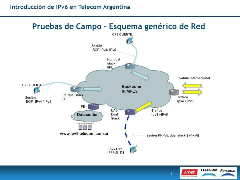 3 Pruebas de Campo – Esquema genérico de Red Introducción de IPv6 en Telecom Argentina Salida Internacional Backbone IP/MPLS BAS Dual Stack Sesión PPP