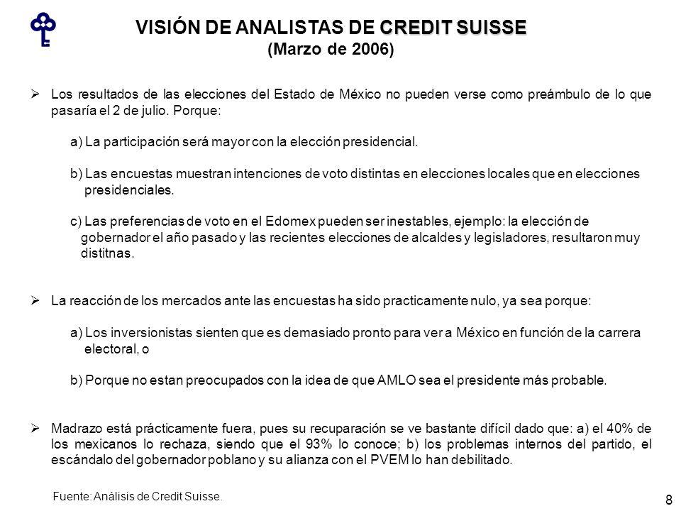Los resultados de las elecciones del Estado de México no pueden verse como preámbulo de lo que pasaría el 2 de julio.
