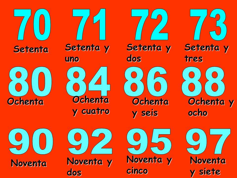 Setenta Setenta y uno Setenta y dos Setenta y tres Ochenta Ochenta y cuatro Ochenta y seis Ochenta y ocho Noventa y dos Noventa y cinco Noventa Novent