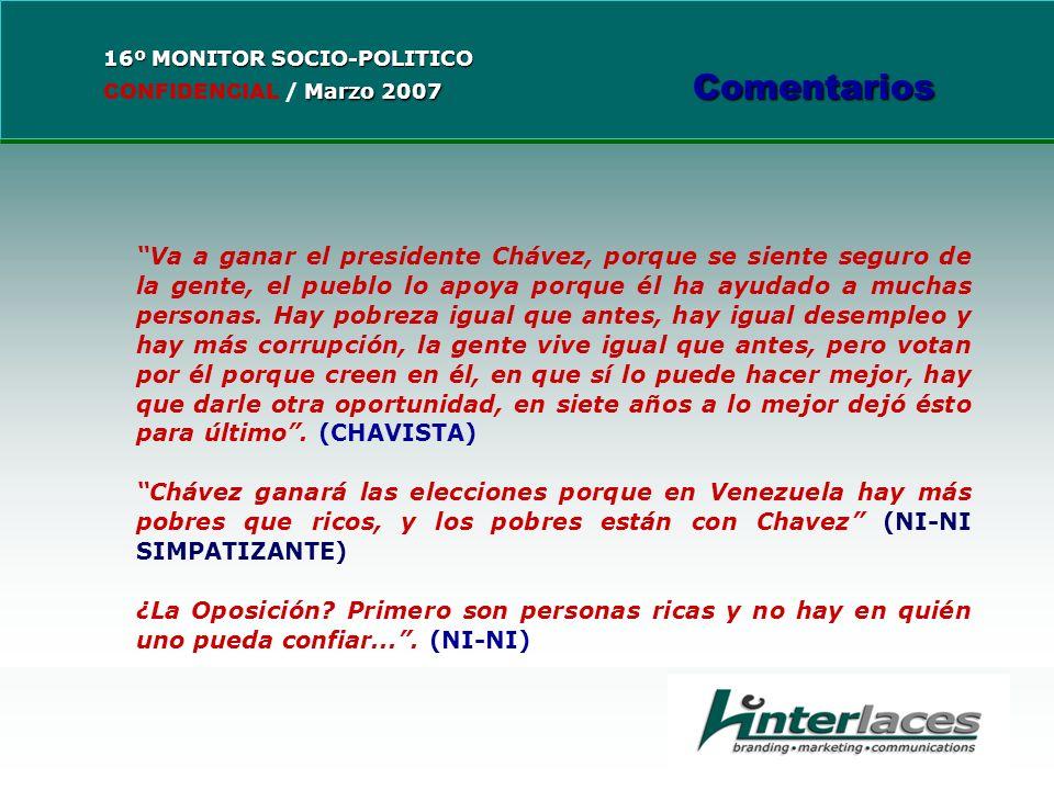 Va a ganar el presidente Chávez, porque se siente seguro de la gente, el pueblo lo apoya porque él ha ayudado a muchas personas.