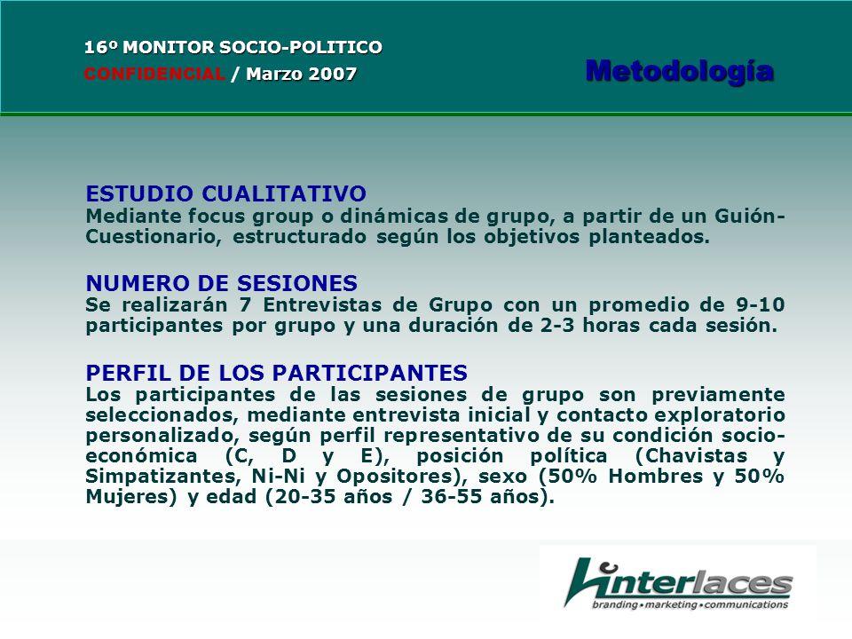 ESTUDIO CUALITATIVO Mediante focus group o dinámicas de grupo, a partir de un Guión- Cuestionario, estructurado según los objetivos planteados.