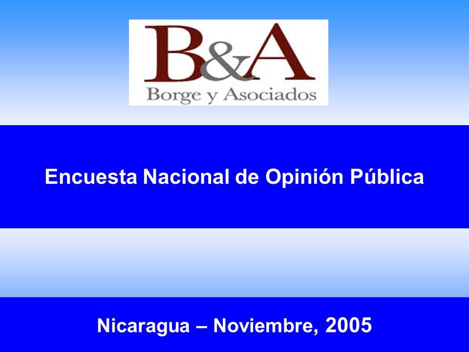 Encuesta de Nacional de Opinión Pública- Nicaragua, Noviembre 2005 Encuesta Nacional en Nicaragua Se entrevistó a 1200 nicaragüenses mayores de 16 años La muestra tiene un margen de error de +/-3% y un nivel de confianza del 95%.