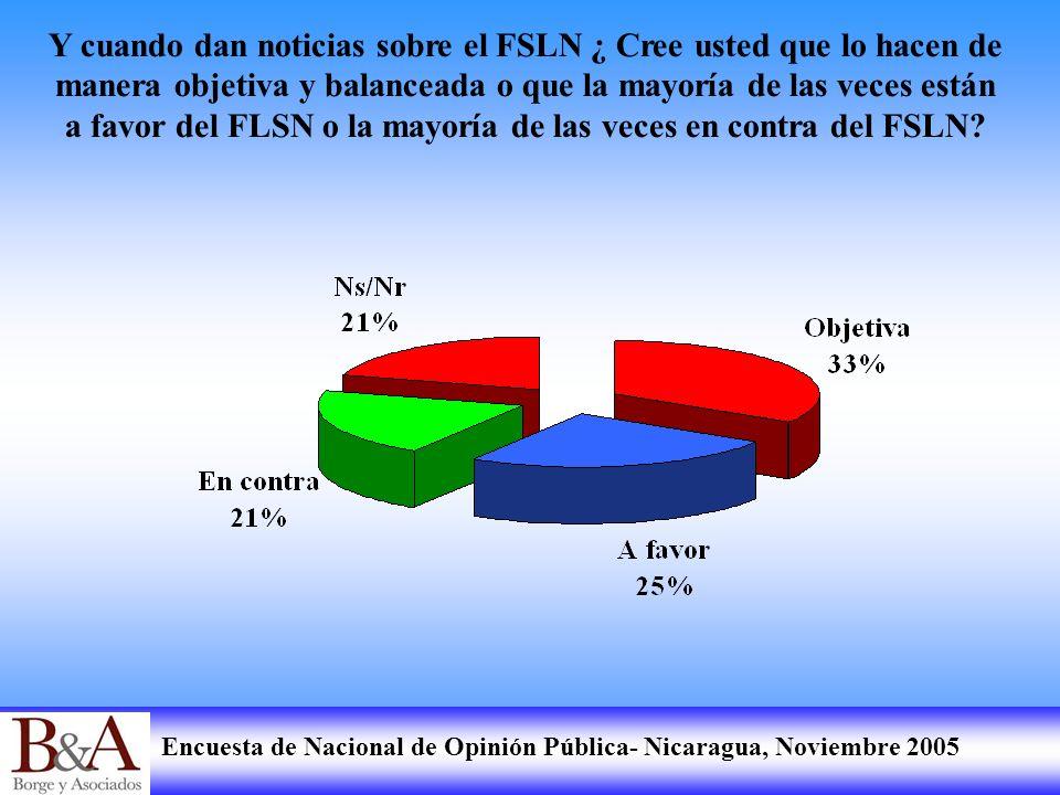 Encuesta de Nacional de Opinión Pública- Nicaragua, Noviembre 2005 Y cuando dan noticias sobre el FSLN ¿ Cree usted que lo hacen de manera objetiva y