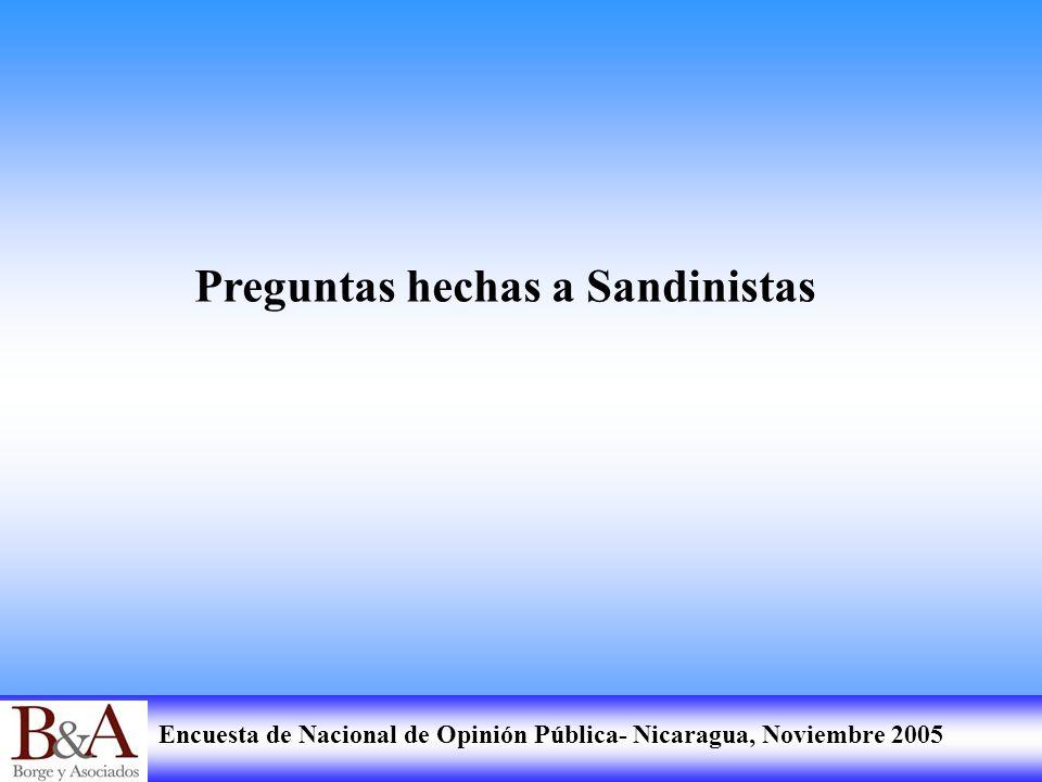 Encuesta de Nacional de Opinión Pública- Nicaragua, Noviembre 2005 Preguntas hechas a Sandinistas