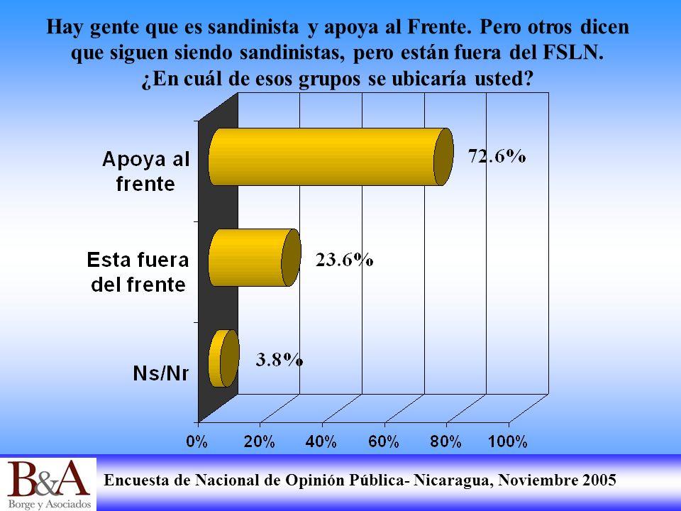 Encuesta de Nacional de Opinión Pública- Nicaragua, Noviembre 2005 Hay gente que es sandinista y apoya al Frente. Pero otros dicen que siguen siendo s