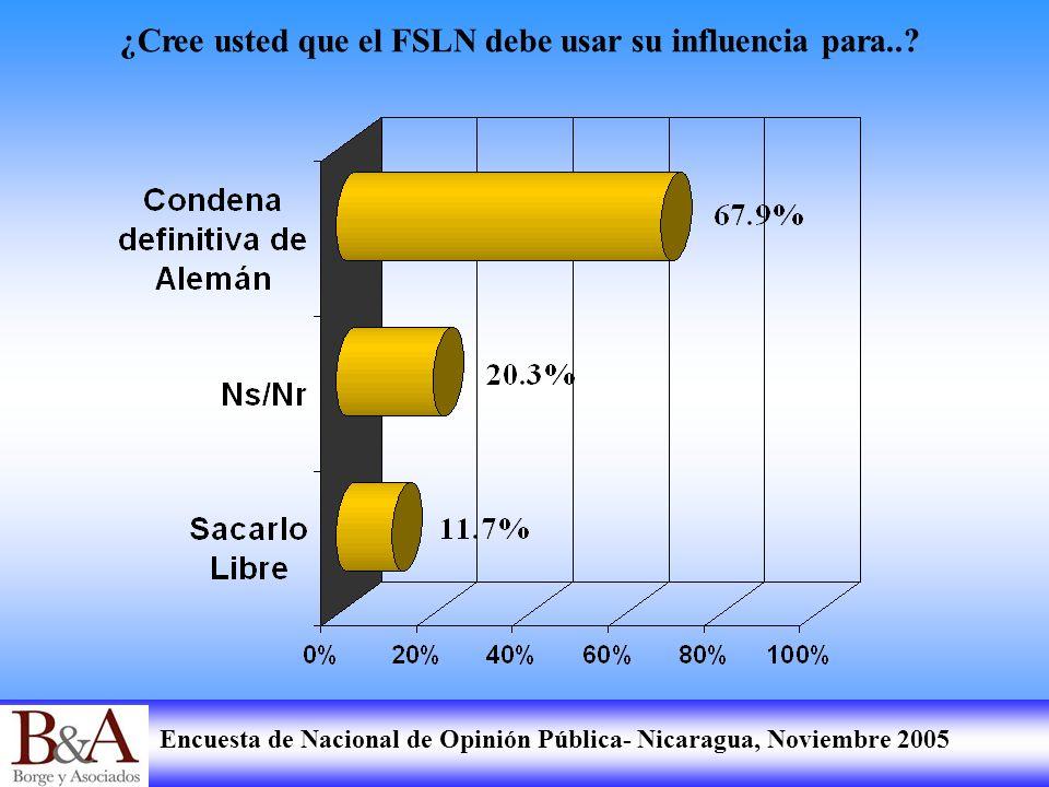 Encuesta de Nacional de Opinión Pública- Nicaragua, Noviembre 2005 ¿Cree usted que el FSLN debe usar su influencia para..?